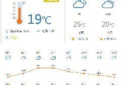 佛山今日天气:阴天 最低气温13℃