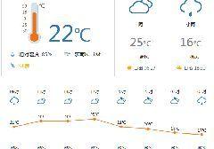 佛山今日天气:阴天  最低气温20℃