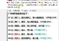 2月22日广东小到中雨局部大雨 日平均气温降7℃至9℃