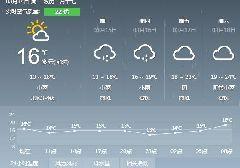 2017年3月14日广州天气预报:阴天有小雨 回南天将结束
