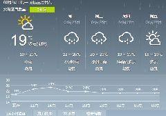 2017年4月24日广州天气预报:阴天间多云 有雷阵雨局部大雨