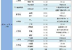 2017五一广州地铁延迟收车1小时 地铁五一运营时间表一览