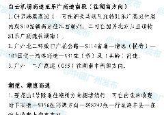 2017五一广东哪条高速车最多?广东五一自驾避堵线路一览