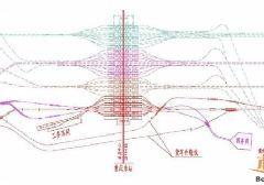 重庆东站规划图