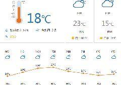 佛山今日天气:晴天 最低气温13℃ 最高19℃
