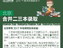 考生必看!2017高考政策新变化!