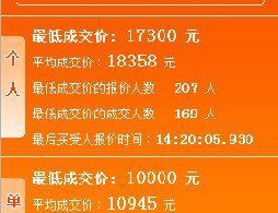 2017年3月广州车牌竞价结果 最新车牌价格出炉
