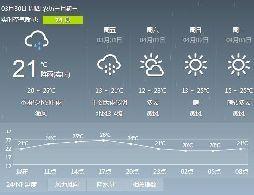 2017年3月30日广州天气预报:多云间阴天 有分散阵雨