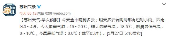 今日苏州天气预报(每日更新)
