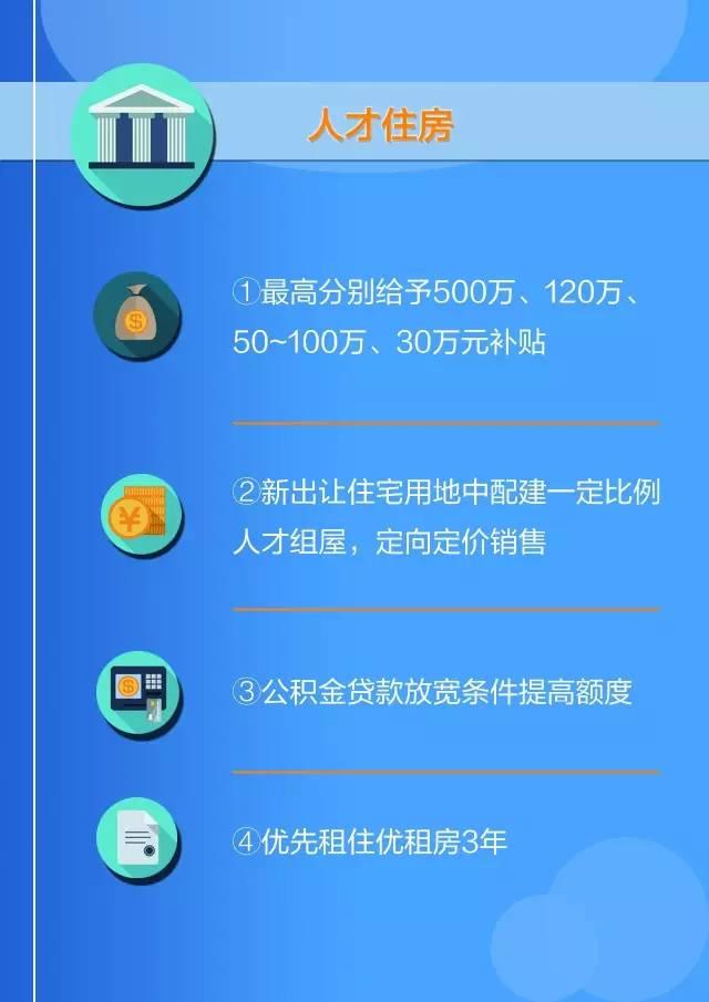 苏州工业园区人才安居工程解读(2017~2022年)