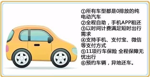 在苏州哪有共享汽车?怎么收费及苏州共享汽车app使用指南