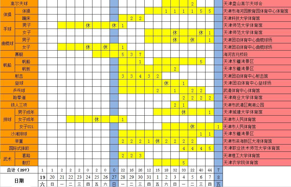 天津13届全运会赛事日程安排