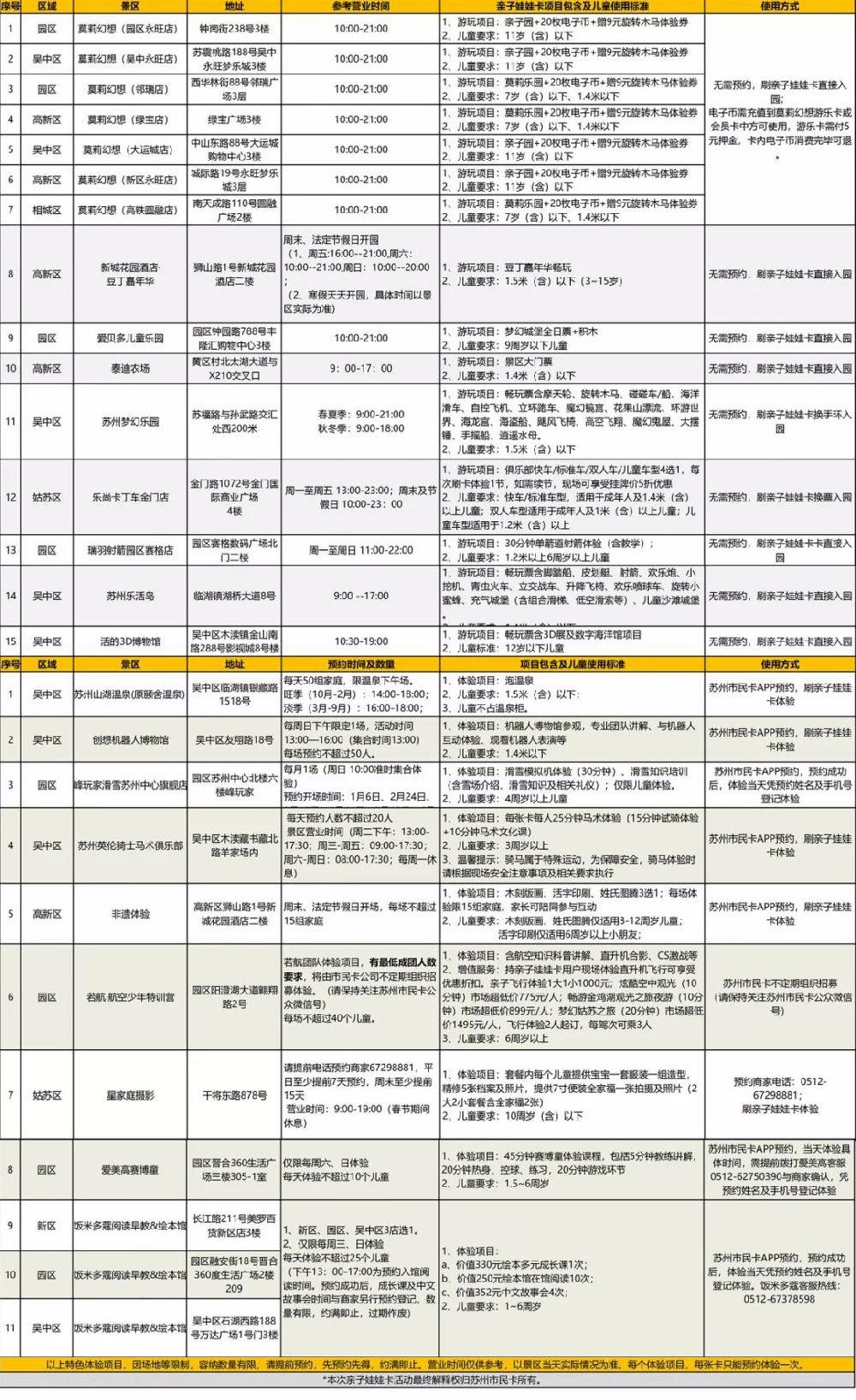第5期苏州通•亲子娃娃卡办理公告(2018年12月)