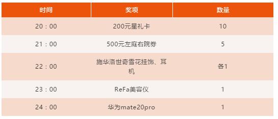 2019苏州印象城跨年晚会(时间 演出)