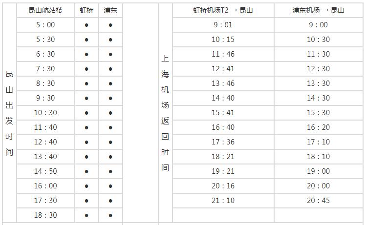 2018昆山机场大巴时刻表(时间 上车点 票价)