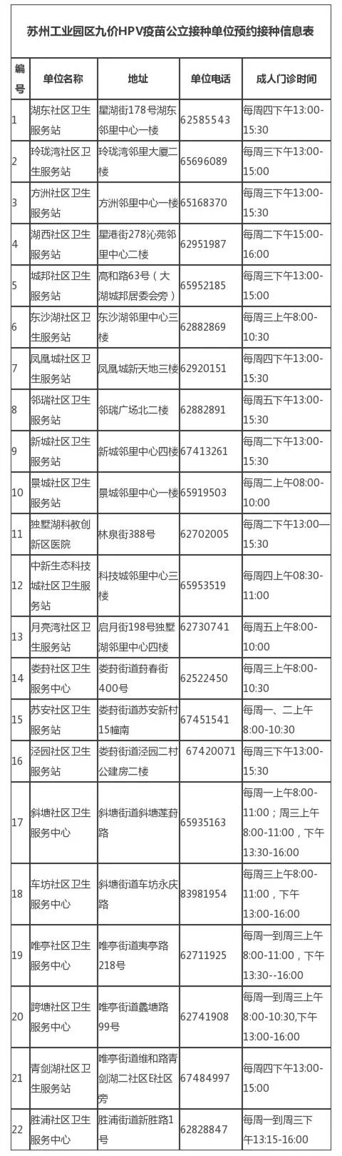 2019苏州九价宫颈癌疫苗预约攻略(时间 条件 方式 入口)