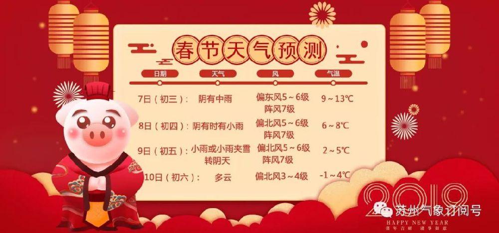 2019苏州春节天气预报