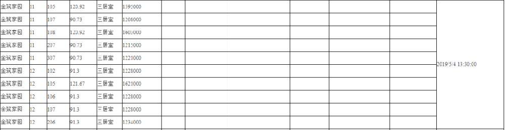 2019年5月4日宝祥苑、春馨园等小区部分存量房公开交易公告