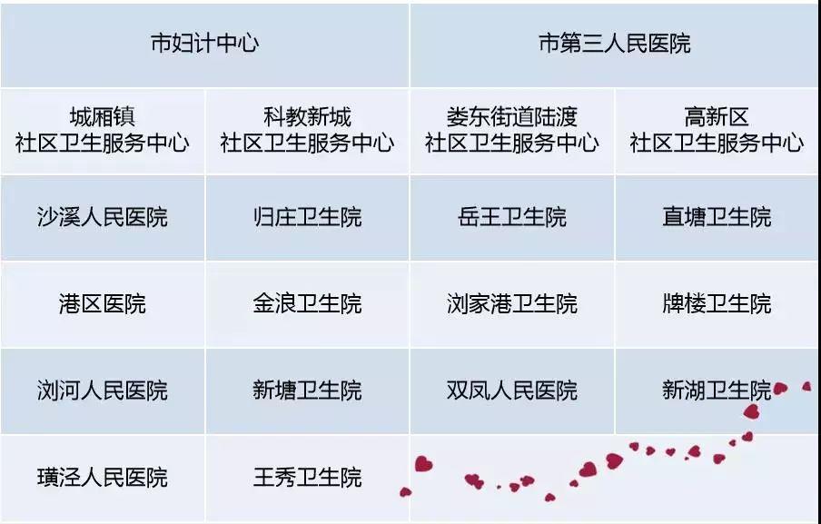 2019太仓乳腺癌和宫颈癌免费筛查(条件 报名)
