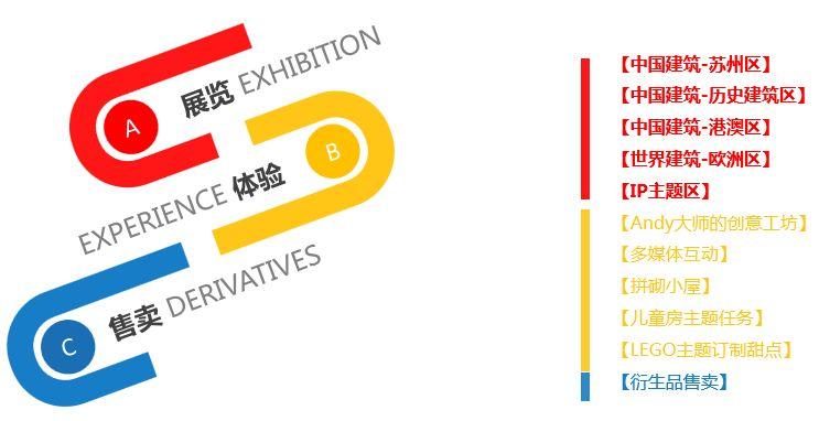 2019乐高®认证拼砌大师全球文化展苏州站(时间 门票 看点)