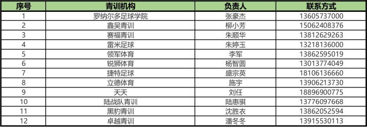 2019中乙联赛开幕式(时间 地点 门票)