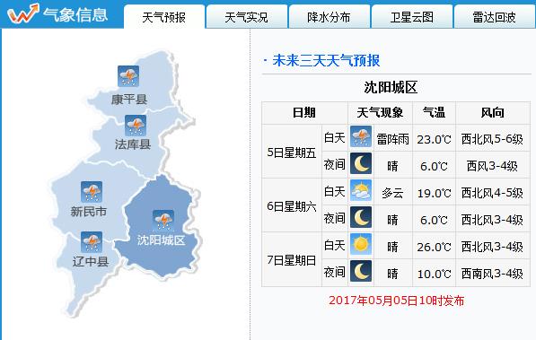 5月5日立夏 沈阳迎来雷阵雨