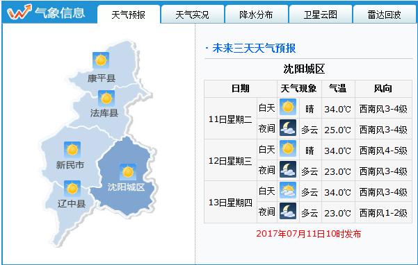沈阳天气预报(每天更新)