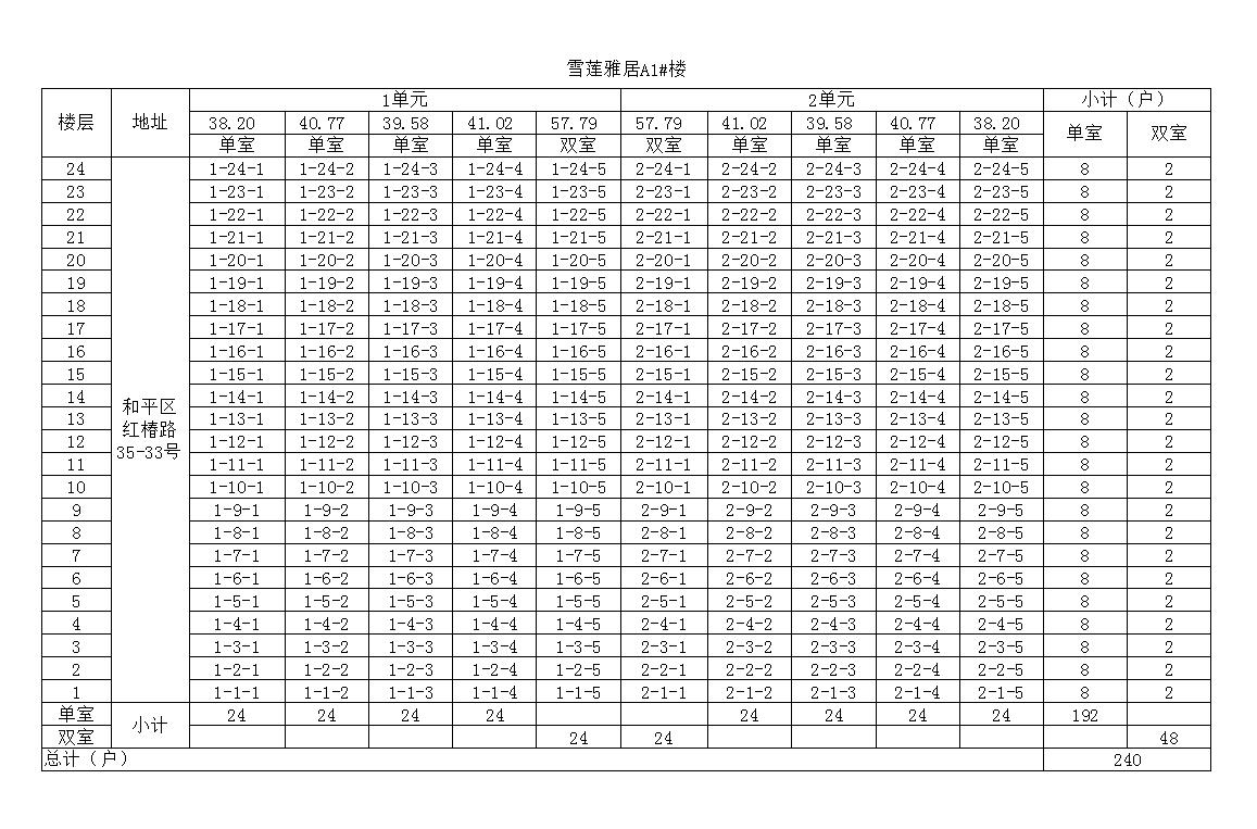 2018沈阳第四批公租房雪莲雅居装户图预览