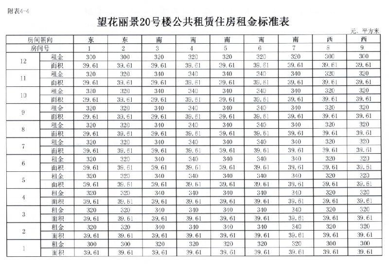 沈阳公租房望花丽景官方租金一览表