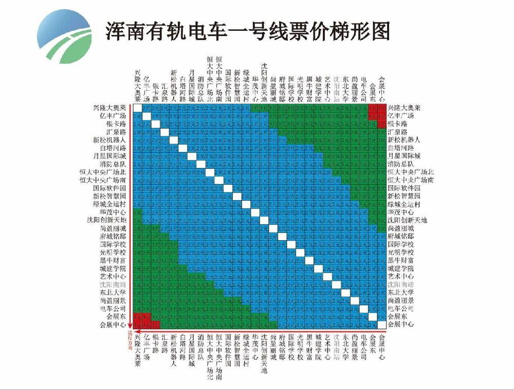 沈阳浑南小学有轨2019年3月1日零时正式做到分段计费电车数学也样实行课后反思图片