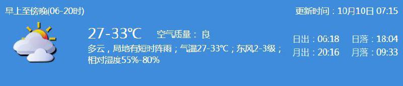 深圳天气(10.10)多云局地有短时阵雨 气温27-33℃