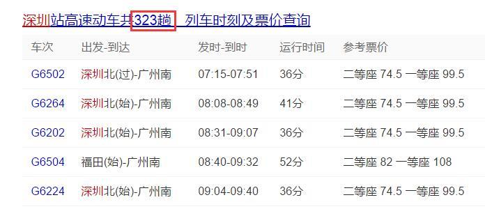 杭州新增6条高铁线路 将直通深圳香港