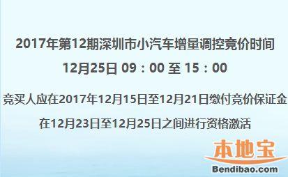 2017年第12期深圳车牌竞价指南(数量+时候+流程)