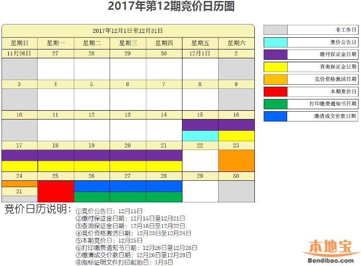 深圳2017年12月车牌竞价重要时间点一览(附日历图)