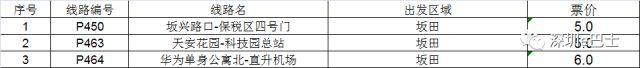 深圳e巴士新开35条定制公交线路 覆盖7大热点片区