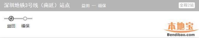 深圳地铁3号线南延段(站点+线路图+进展+通车时间)