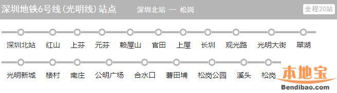 深圳地铁6号线一期(站点+线路图+开通时间+进展)