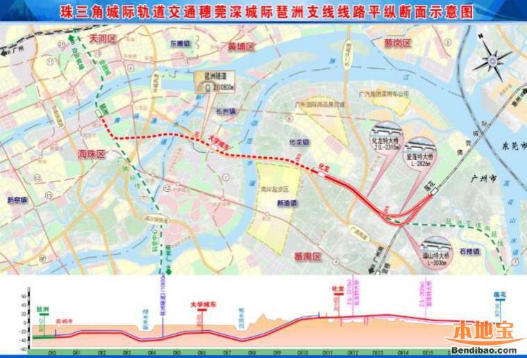 穗莞深城轨琶洲支线(工期 站点 线路图 最新进展)