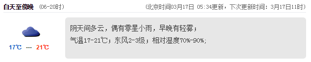 深圳天气(3.16):阴