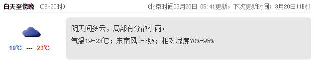 深圳天气(3.16):