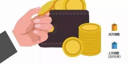 最新消息:深圳公布今年最低工资标准