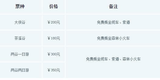 2017深圳东部华侨城五一门票价格
