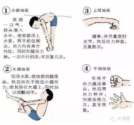深圳各区游泳池最全攻略~夏日炎炎去游泳你要注意这些