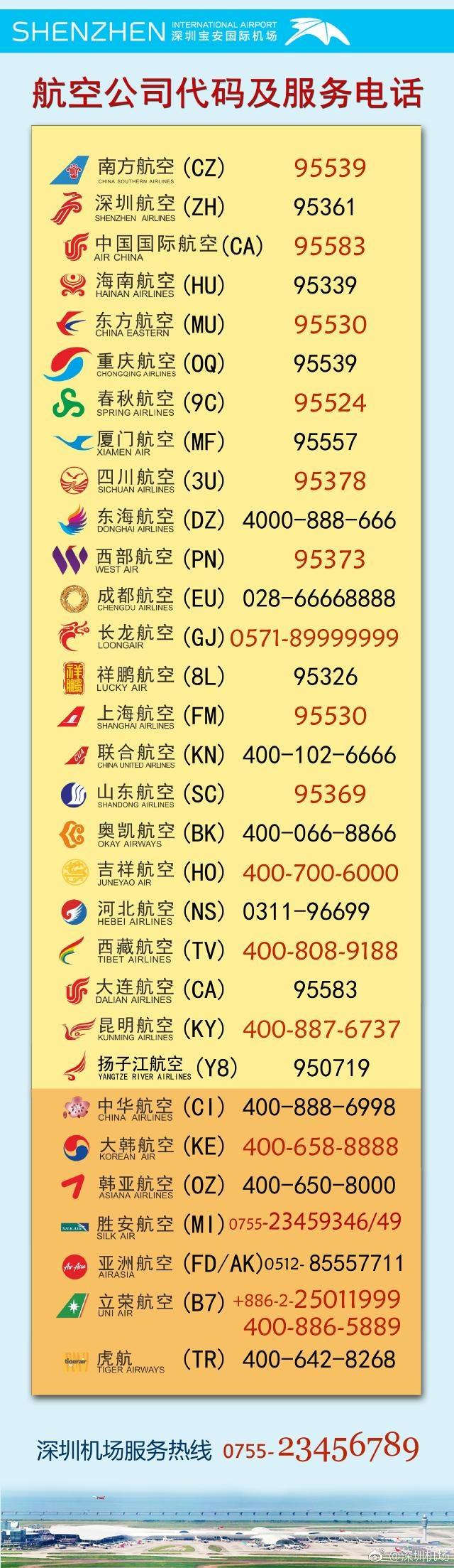 深圳机场启动航班大面积延误黄色预警