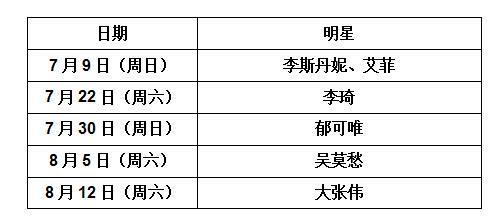"""""""王炸组合""""开启长隆水上电音节  多位明星将震撼登场"""