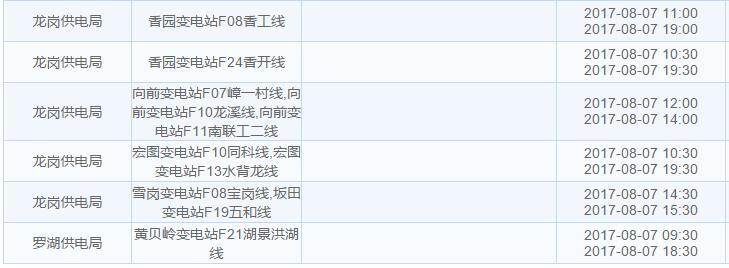 深圳用电负荷纪录再创新高 八月多个地方继续停电