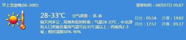 深圳天气(8.7):晴天间多云 局地有短时阵雨 气温28-33℃