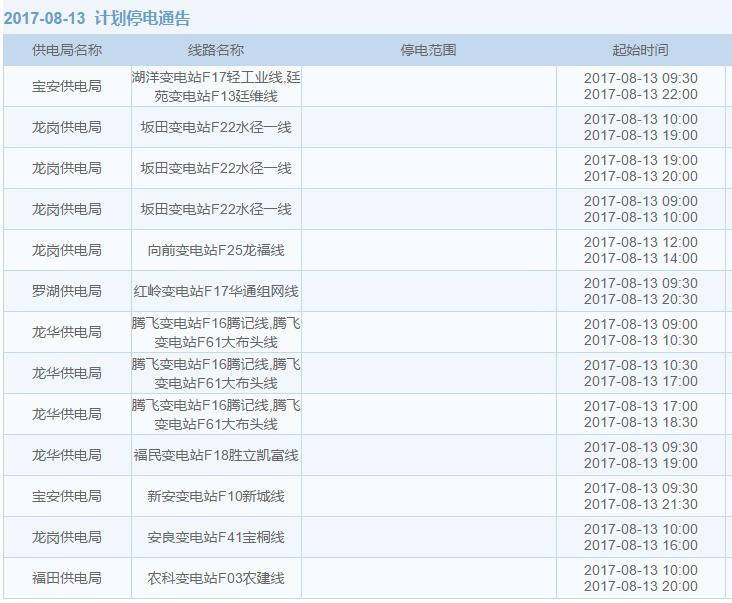 2017深圳8月7日至8月13日计划停电通知