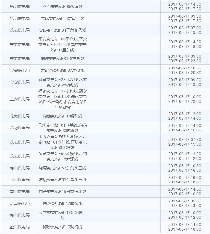 2017深圳8月14日至8月20日计划停电通知