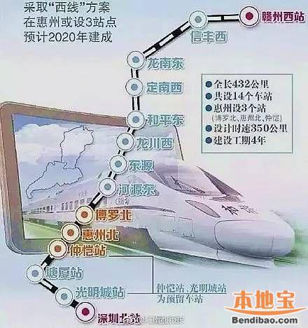 京九高铁大改线 深圳未来或直达雄安新区